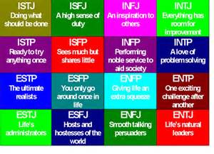 INTJ, ESTP, ISFP: True or false