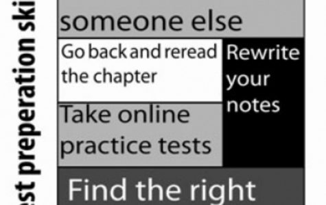 Make memorizing easier