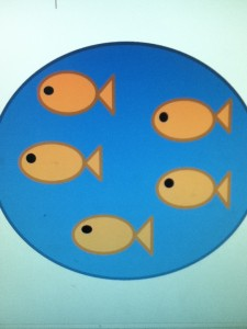 The activity is called a fishbowl because the students on the inside are being observed by those on the being observed by those on the  outside, like fish in an aquarium. Fishbowls can also be a good setting for a debate. It is a very easily controlled setting for the teacher, which is why it is a good classroom activity. Image by Emily Tyler.