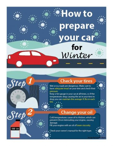 how to prepare your car for snow