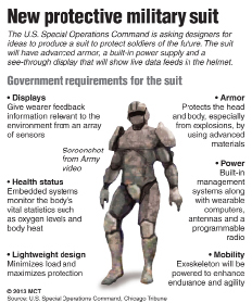 The suit is sure to strike fear into the hearts of the enemy. Along with maximum protection of whoever is operating the suit, it can also pack a punch. Although this seems ahead of its time, technology warefare is the exact direction the modern world is heading in.