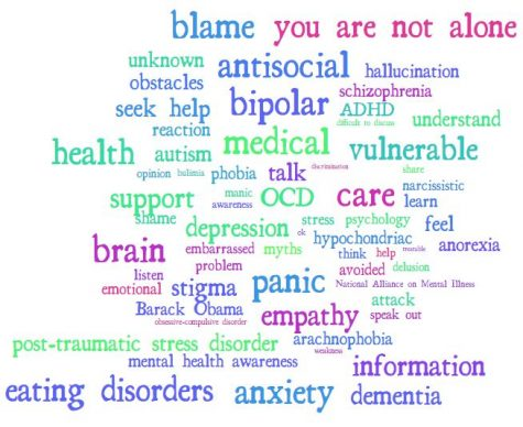 Raising awareness about mental health