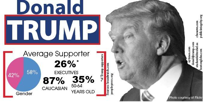 trump_header