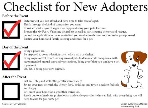Checklist for New Adopters