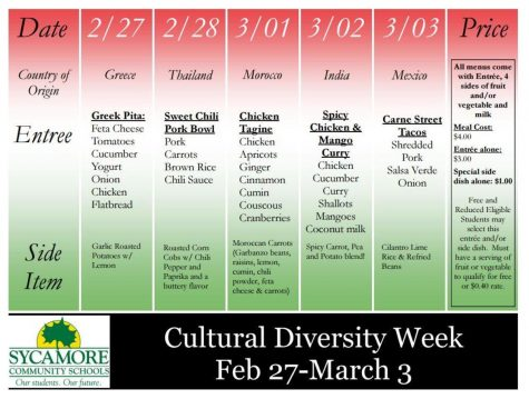 Diversity Week sets stage for greater equality