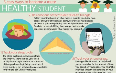 3 easy ways to become a more HEALTHY student