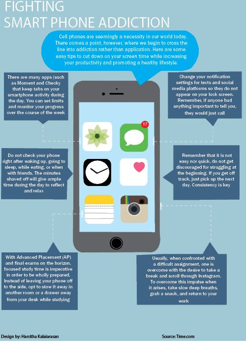 Fighting smart phone addiction