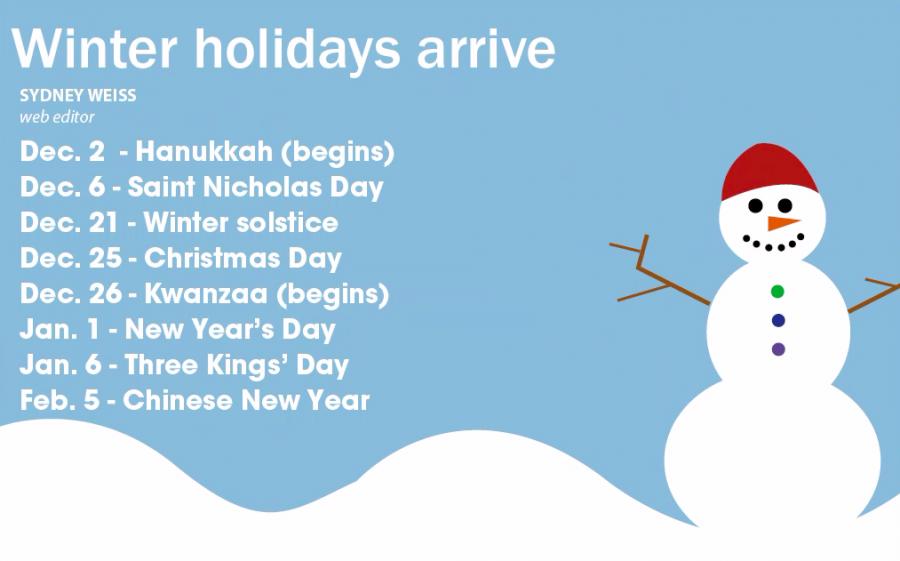 Winter holidays arrive