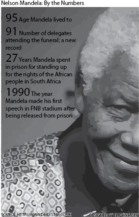 Nelson Mandela: By the Numbers