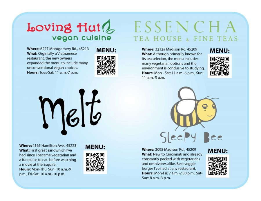 Check out local vegetarian options