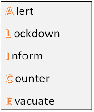 The acronym, ALICE, means alert, lock down, inform, counter, and evacuate, the step by step procedure taught in the training program.  This program is meant to change the way that anyone responds to armed intruders.  It provides a set of proactive strategies that increase chances of survival during an armed intruder event.