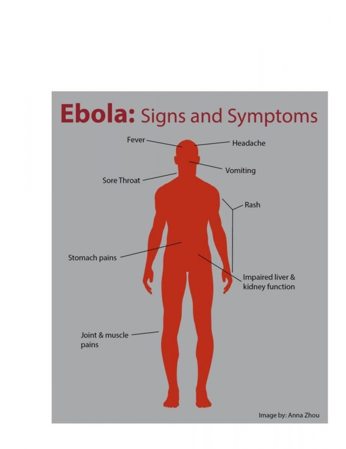 The outbreak of Ebola has caused a global emergency. Since the outbreak began, the virus has spread to countries such as Spain,  England, and even the United States. The death toll  has reached nearly 5,000