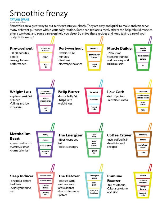 Quick drink makes breakfast easier