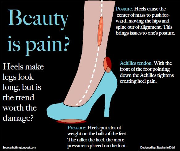 Beauty is pain?