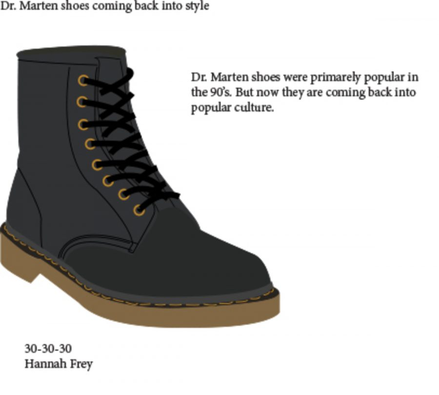 Dr. Marten shoes coming back into style
