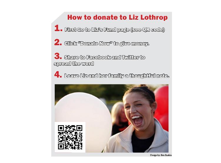 How to donate to Liz Lothrop