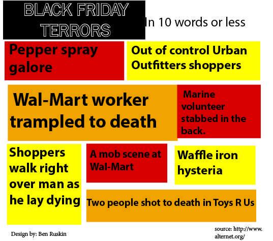 Black Friday terrors