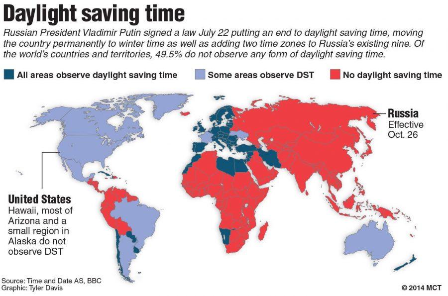 World+map+showing+countries+that+observe+daylight+saving+time.+MCT+2014