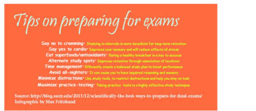 Tips on preparing for exams