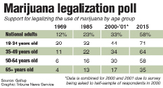 The past few years, marijuana legalization has been an extremely hot topic. With states like Colorado and California fully legalizing pot, many states are eager to follow. The problem is how to do it in such a way that it is fair to everyone.