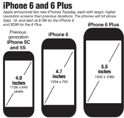 iphone 6 display size the leaf apple goes back to basics 2739
