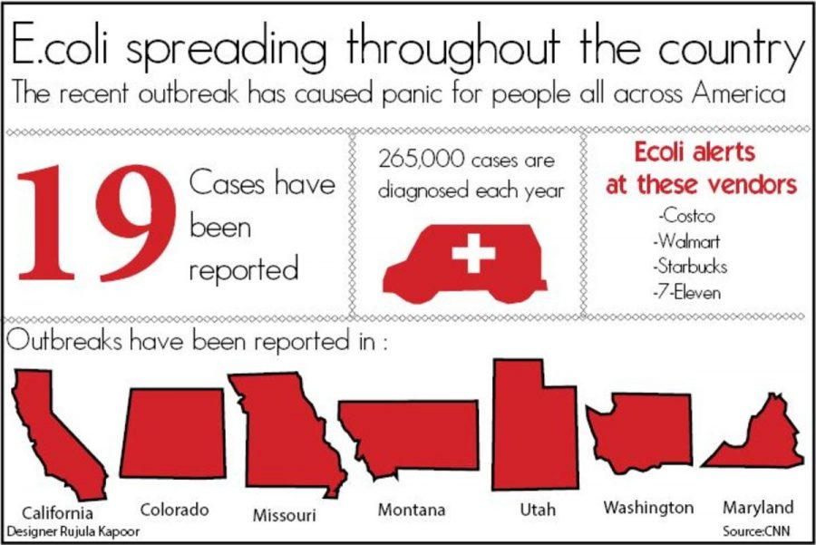 E.coli spreading throughout the country