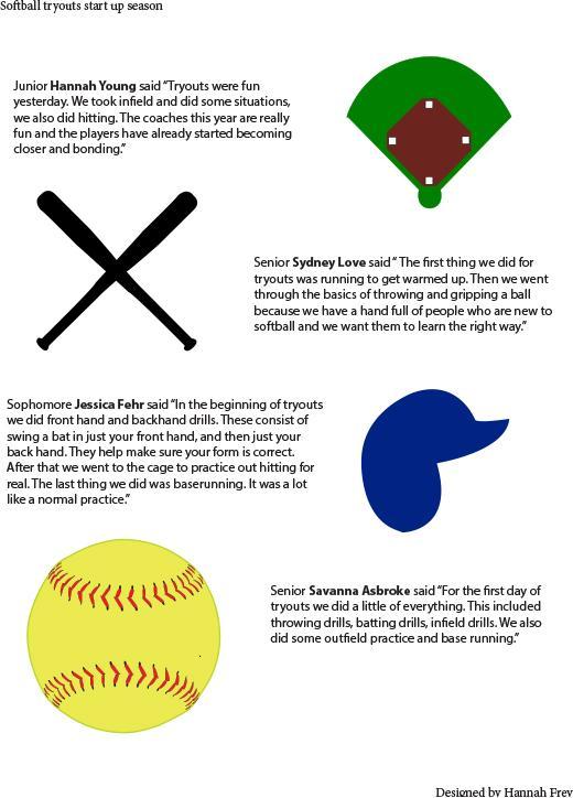 Softball tryouts start up season