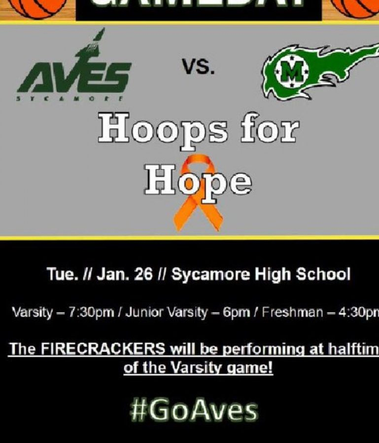 The+Hoops+for+Hope+game+is+held+on+Jan.+26.+2016+with+the+proceeds+going+to+Duke+University.+The+money+will+be+supporting+research+and+treatment+for+cancer.+Over+%249%2C000+was+raised.+