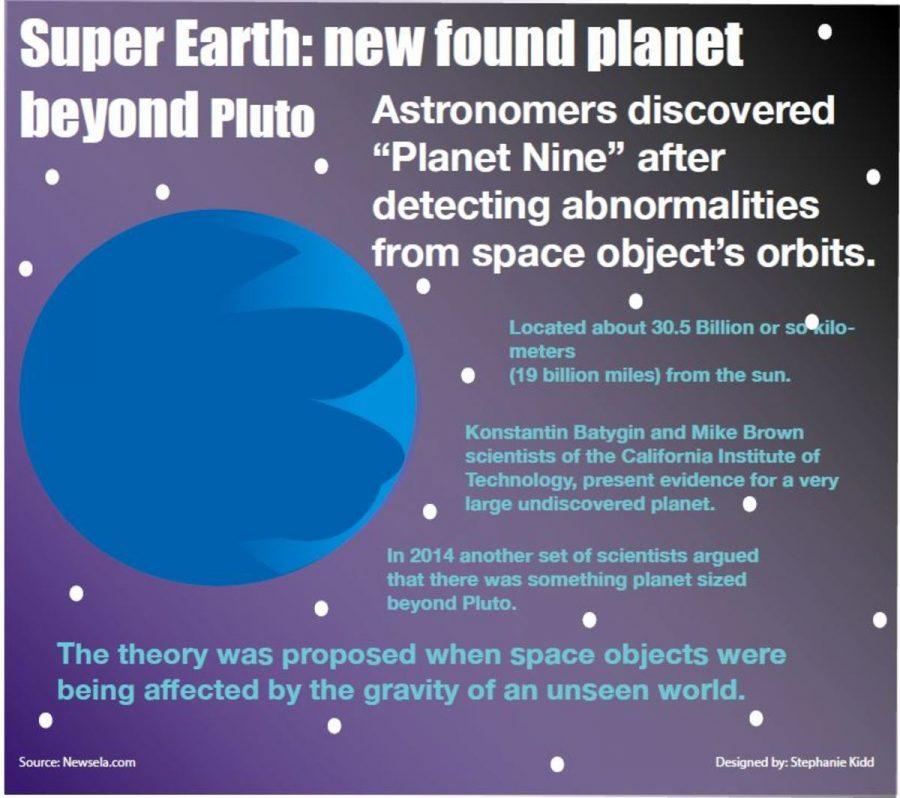 Super+Earth