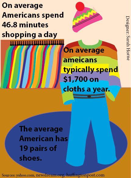 Clothes around America