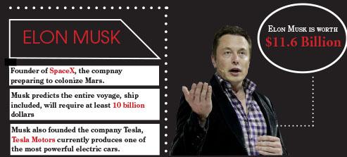 Musk mastering Mars