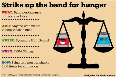 Strike up the band for hunger