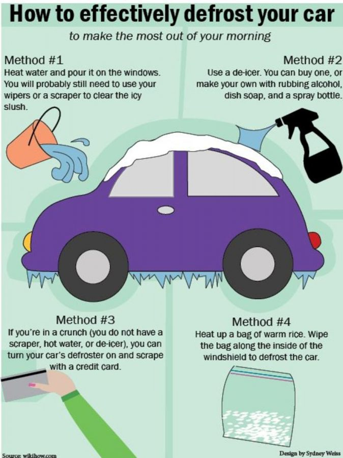 How to effectively defrost your car
