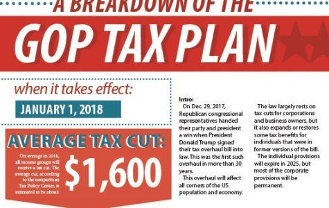 A Breakdown of the GOP Tax Plan