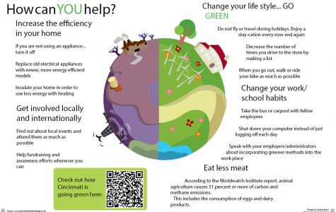 How can YOU help make the world a greener place?