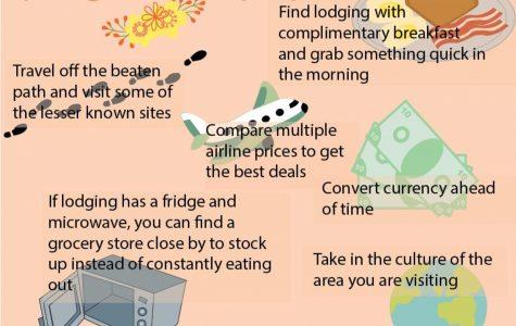 Spring break trip tips