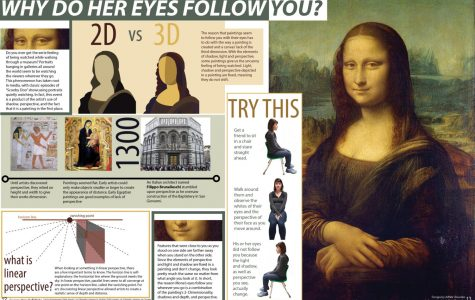 'The Mona Lisa: Why do her eyes follow you?'