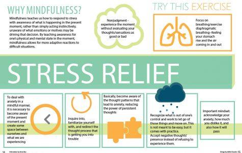 Why mindfulness?