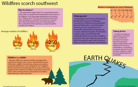 Wildfires scorch southwest