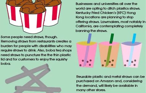 Businesses switch straws