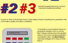 U.S. News & World Report announces college rankings