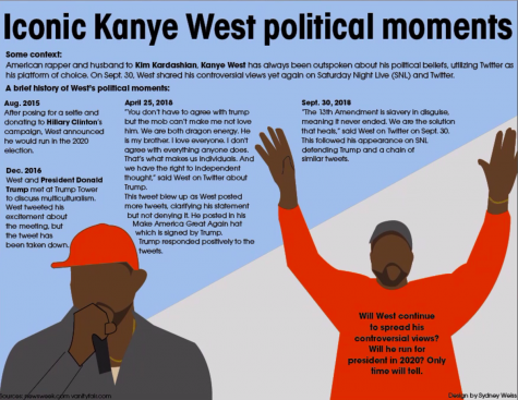 Iconic Kanye West political moments